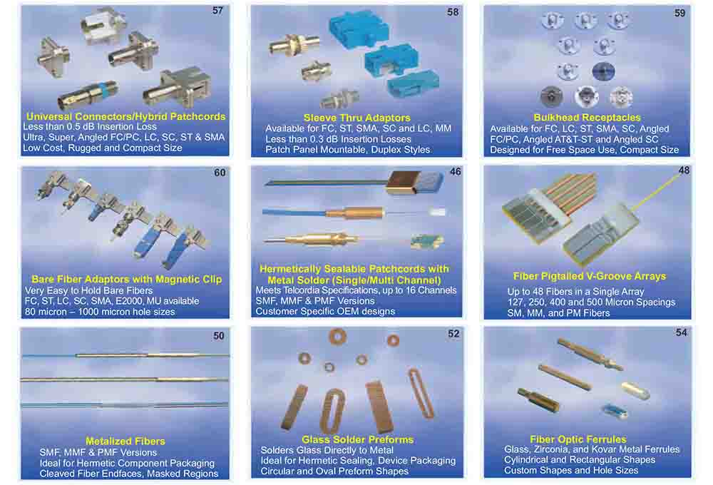 Fiber Optic Connectors, Patchcords and Components for Optoelectronic Packaging