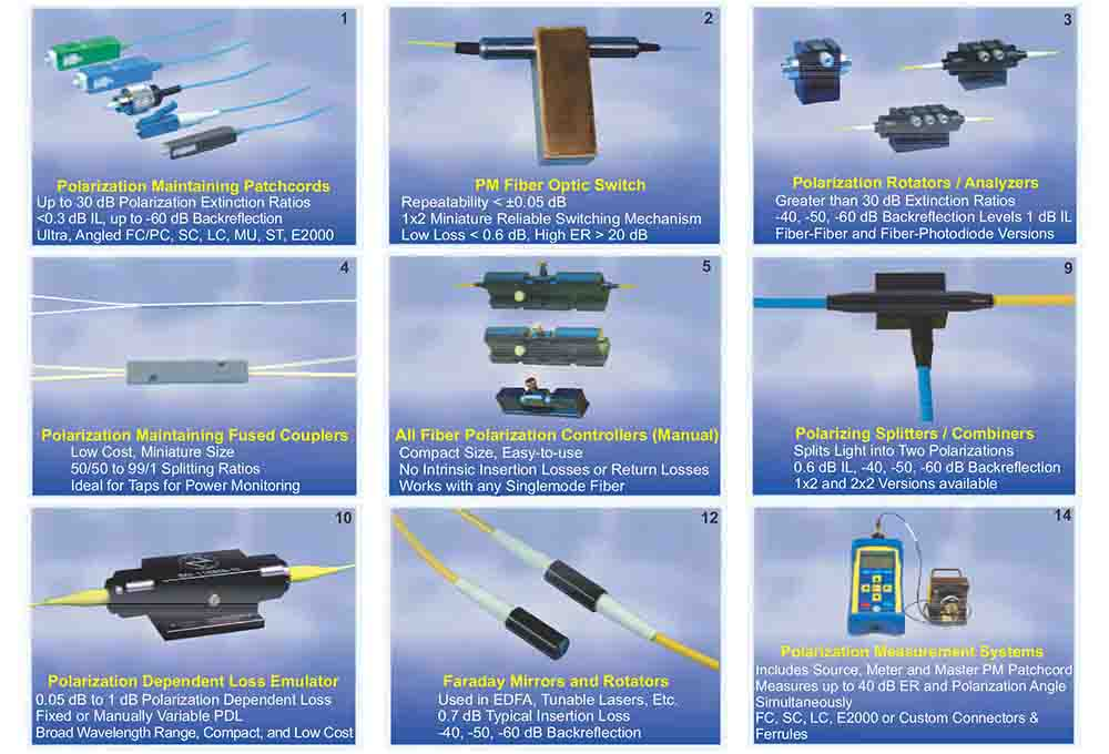 Fibers Components - Product - Unice E-O Services